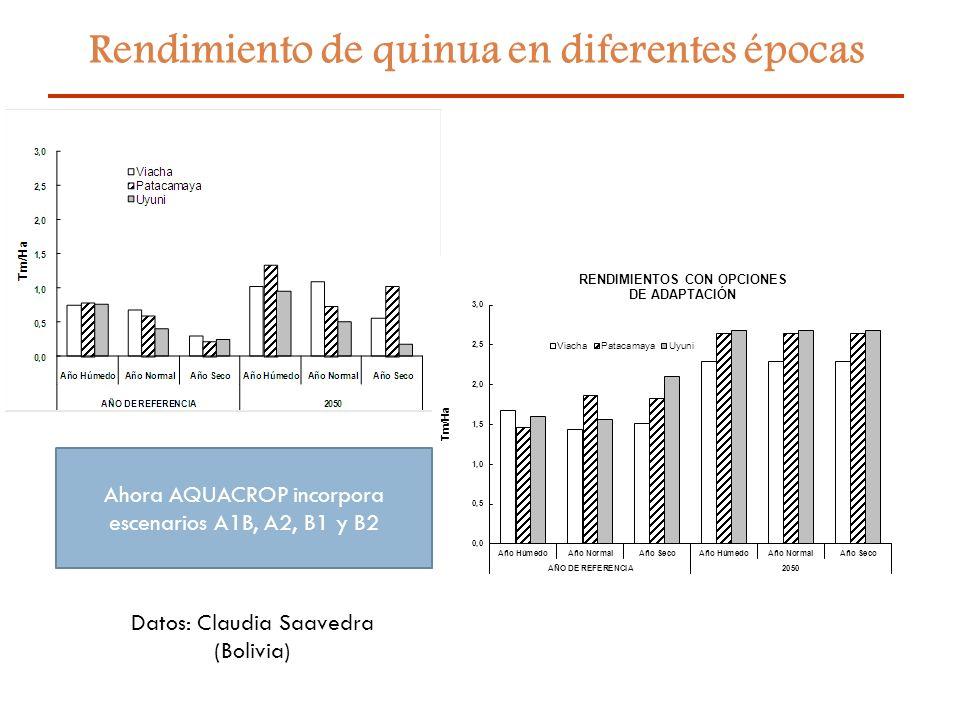 26 Rendimiento de quinua en diferentes épocas Datos: Claudia Saavedra (Bolivia) Ahora AQUACROP incorpora escenarios A1B, A2, B1 y B2