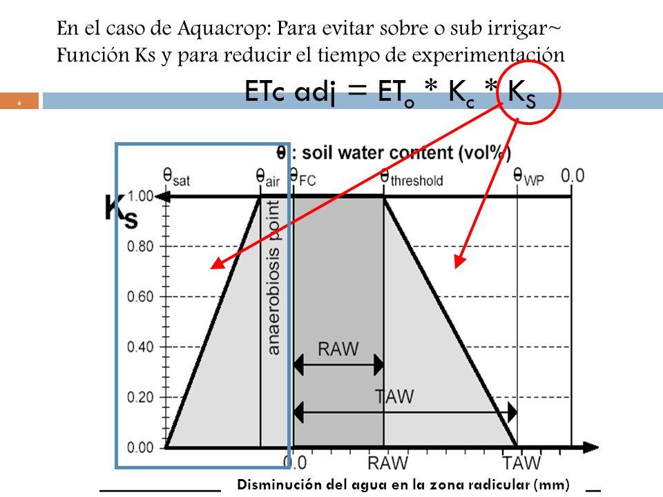 6 En el caso de Aquacrop: Para evitar sobre o sub irrigar~ Función Ks y para reducir el tiempo de experimentación ETc adj = ET o * K c * K S Disminuci