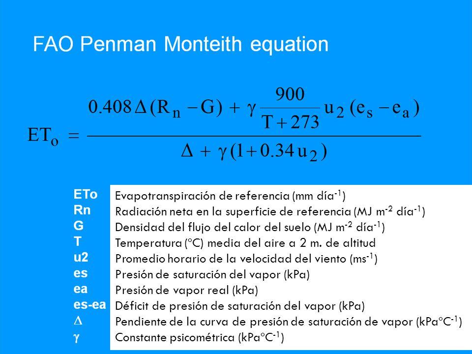 Evapotranspiración de referencia (mm día -1 ) Radiación neta en la superficie de referencia (MJ m -2 día -1 ) Densidad del flujo del calor del suelo (