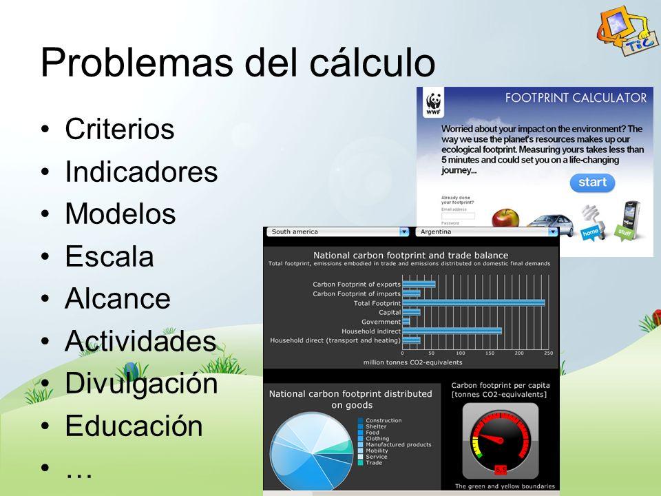 Problemas del cálculo Criterios Indicadores Modelos Escala Alcance Actividades Divulgación Educación …