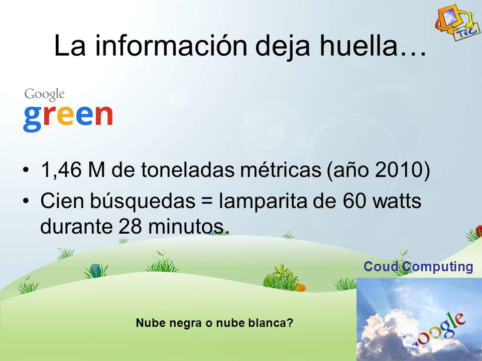 La información deja huella… 1,46 M de toneladas métricas (año 2010) Cien búsquedas = lamparita de 60 watts durante 28 minutos. Nube negra o nube blanc
