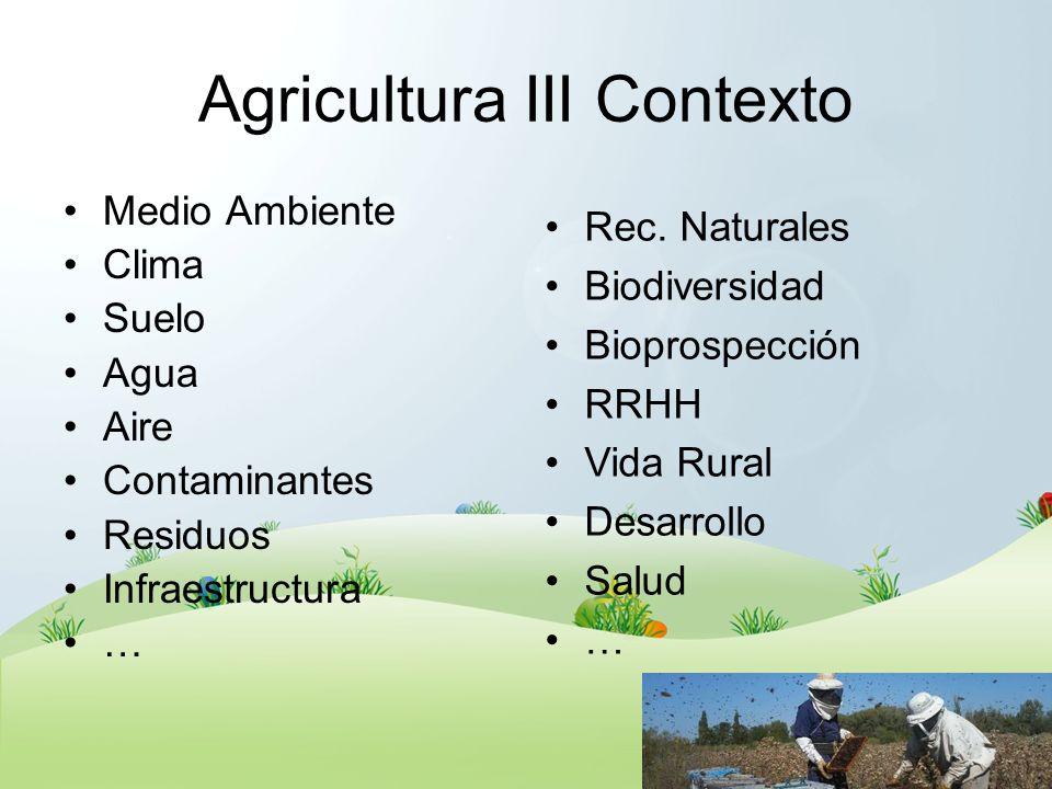 Agricultura III Contexto Medio Ambiente Clima Suelo Agua Aire Contaminantes Residuos Infraestructura … Rec. Naturales Biodiversidad Bioprospección RRH