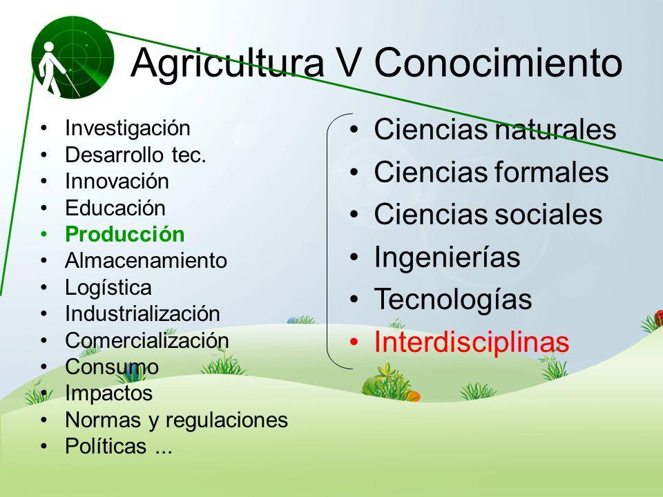 Agricultura V Conocimiento Investigación Desarrollo tec. Innovación Educación Producción Almacenamiento Logística Industrialización Comercialización C