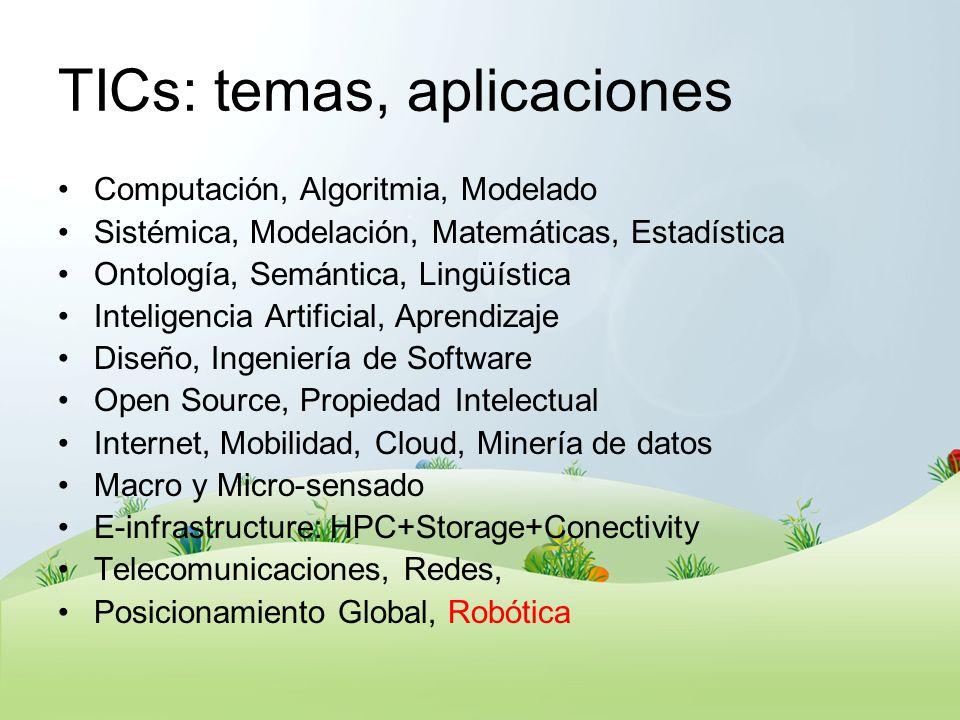 TICs: temas, aplicaciones Computación, Algoritmia, Modelado Sistémica, Modelación, Matemáticas, Estadística Ontología, Semántica, Lingüística Intelige