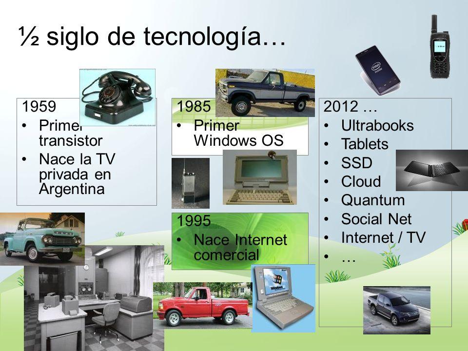 ½ siglo de tecnología… 1959 Primer transistor Nace la TV privada en Argentina 1985 Primer Windows OS 2012 … Ultrabooks Tablets SSD Cloud Quantum Socia