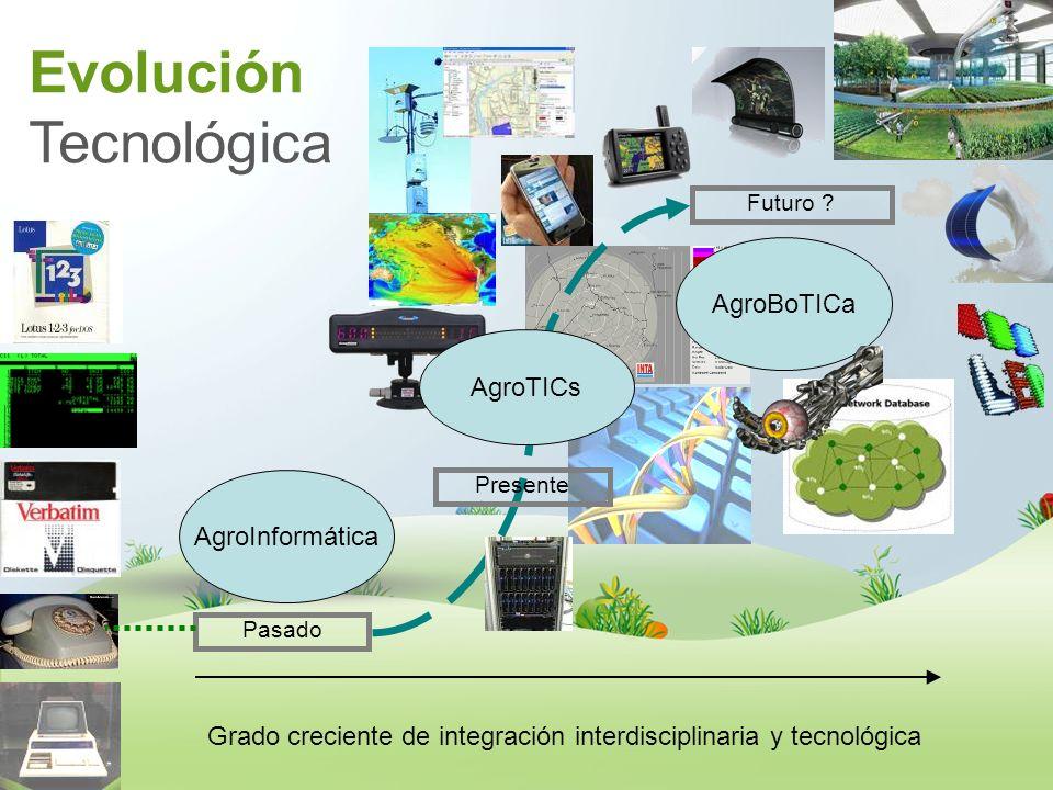 Futuro ? Pasado Evolución Tecnológica Grado creciente de integración interdisciplinaria y tecnológica AgroInformática AgroTICs AgroBoTICa Presente