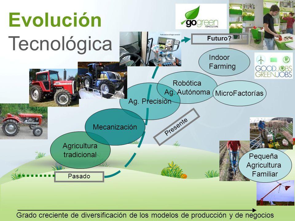 Futuro? Pasado Evolución Tecnológica Grado creciente de diversificación de los modelos de producción y de negocios Agricultura tradicional Ag. Precisi