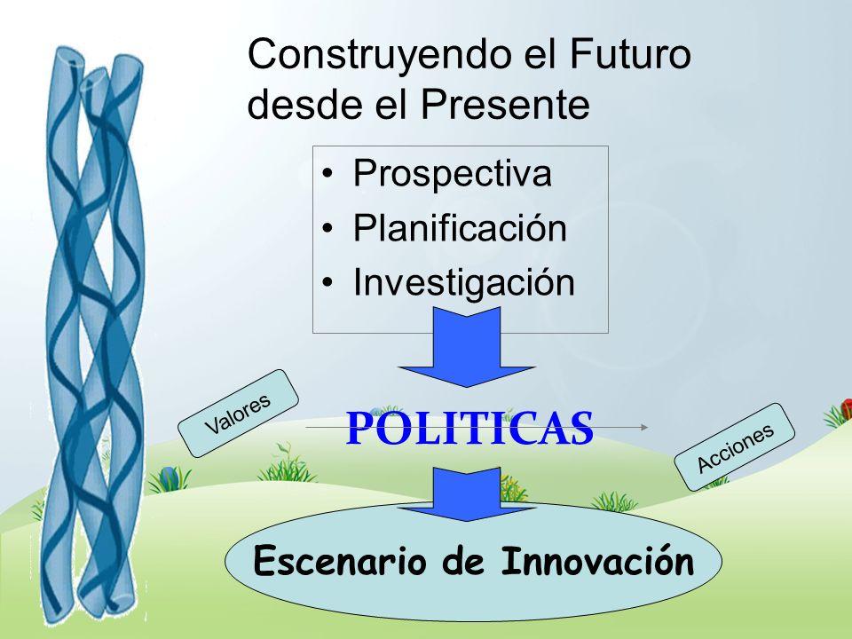 Construyendo el Futuro desde el Presente Prospectiva Planificación Investigación POLITICAS Escenario de Innovación Valores Acciones