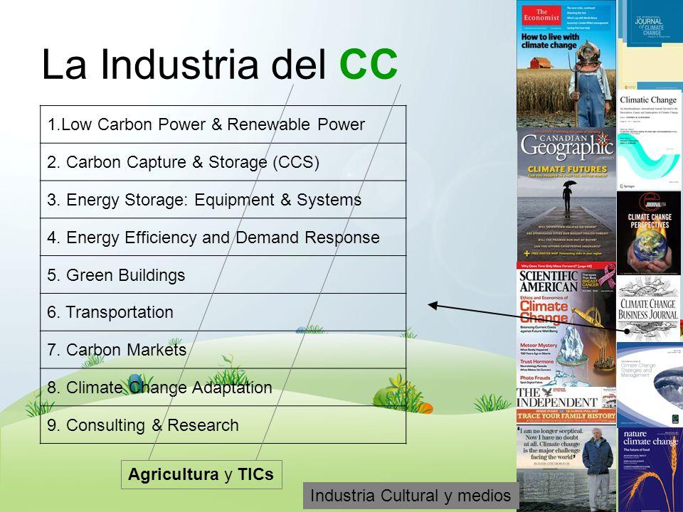 La Industria del CC 1.Low Carbon Power & Renewable Power 2. Carbon Capture & Storage (CCS) 3. Energy Storage: Equipment & Systems 4. Energy Efficiency