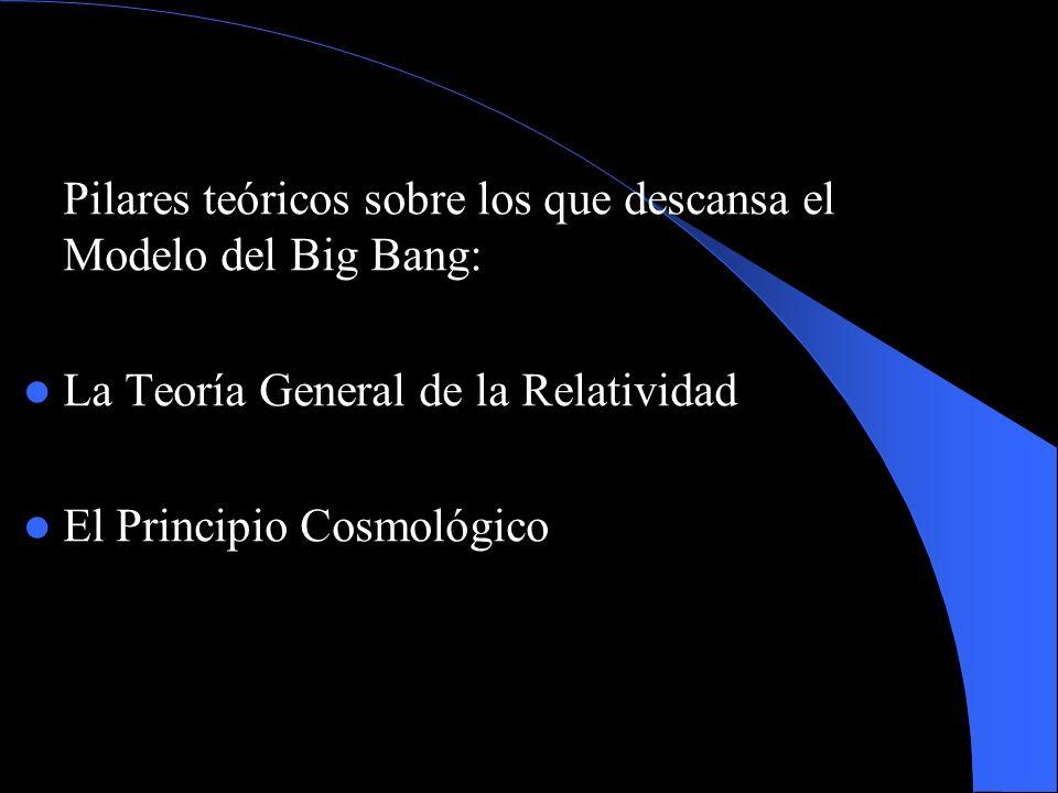 Pilares teóricos sobre los que descansa el Modelo del Big Bang: La Teoría General de la Relatividad El Principio Cosmológico