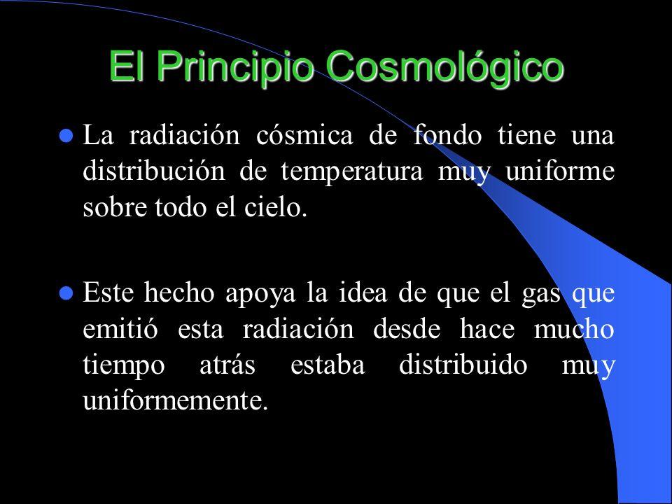 El Principio Cosmológico La radiación cósmica de fondo tiene una distribución de temperatura muy uniforme sobre todo el cielo. Este hecho apoya la ide