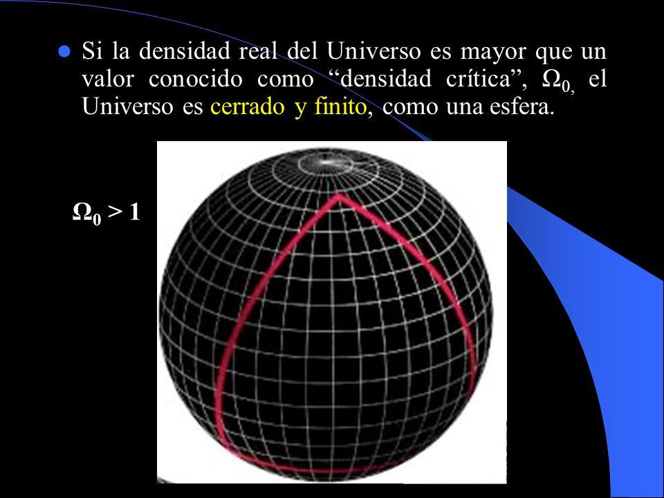 Si la densidad real del Universo es mayor que un valor conocido como densidad crítica, Ω 0, el Universo es cerrado y finito, como una esfera. Ω 0 > 1