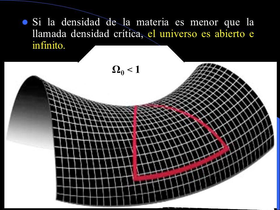 Si la densidad de la materia es menor que la llamada densidad crítica, el universo es abierto e infinito. Ω 0 < 1