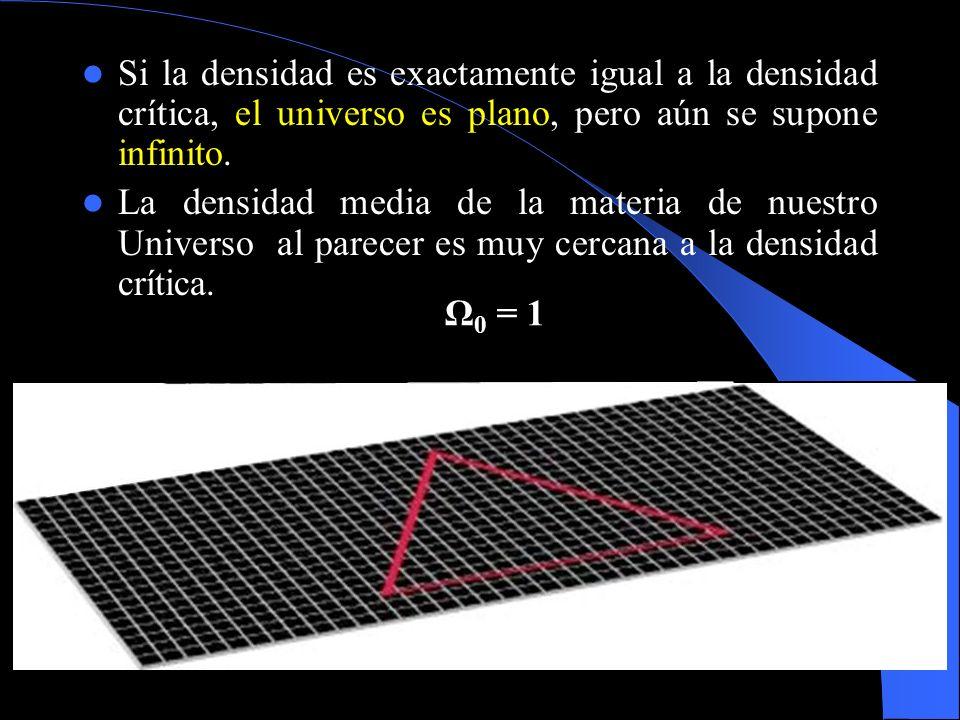 Resultado de imagen de Omega negro como densidad de materia del Universo