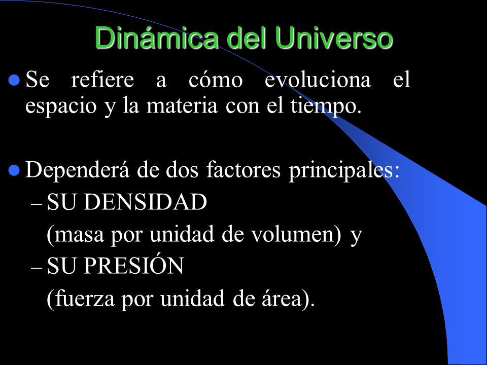 Se refiere a cómo evoluciona el espacio y la materia con el tiempo. Dependerá de dos factores principales: – SU DENSIDAD (masa por unidad de volumen)
