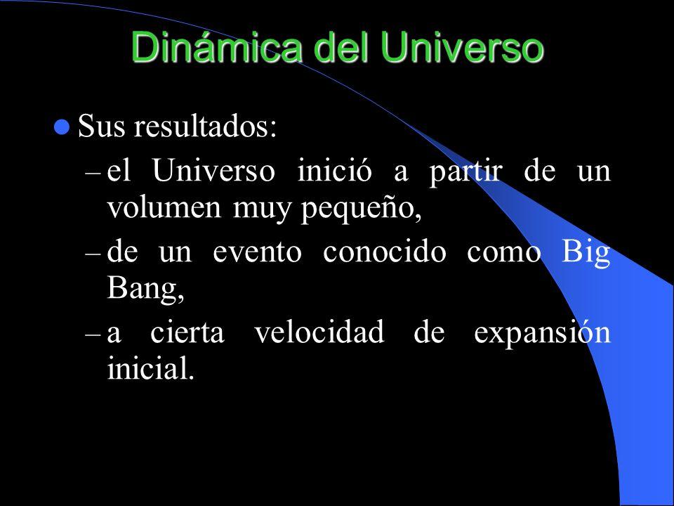 Sus resultados: – el Universo inició a partir de un volumen muy pequeño, – de un evento conocido como Big Bang, – a cierta velocidad de expansión inic
