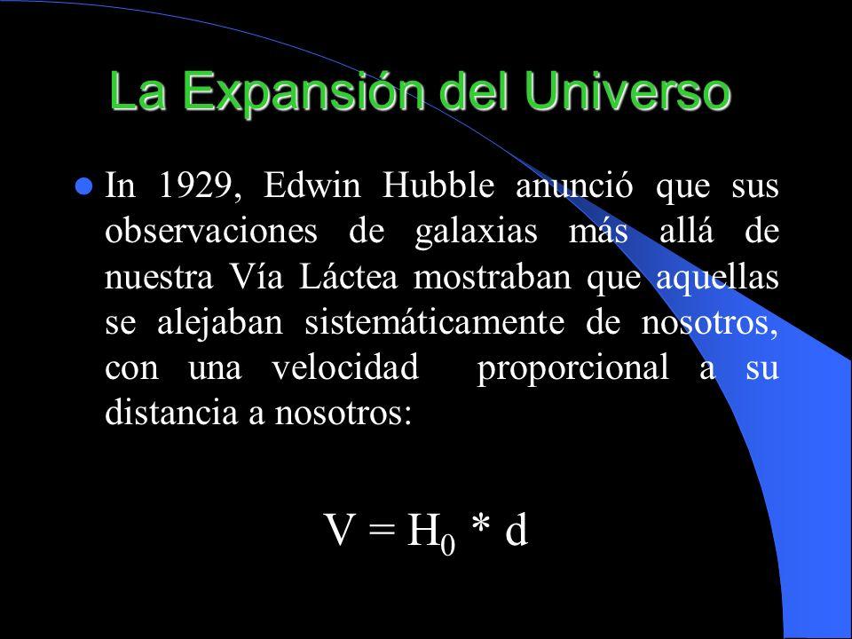 La Expansión del Universo In 1929, Edwin Hubble anunció que sus observaciones de galaxias más allá de nuestra Vía Láctea mostraban que aquellas se ale