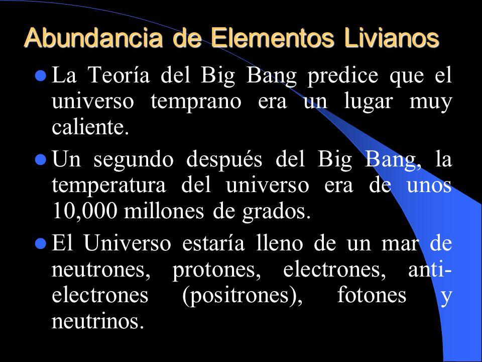 Abundancia de Elementos Livianos La Teoría del Big Bang predice que el universo temprano era un lugar muy caliente. Un segundo después del Big Bang, l