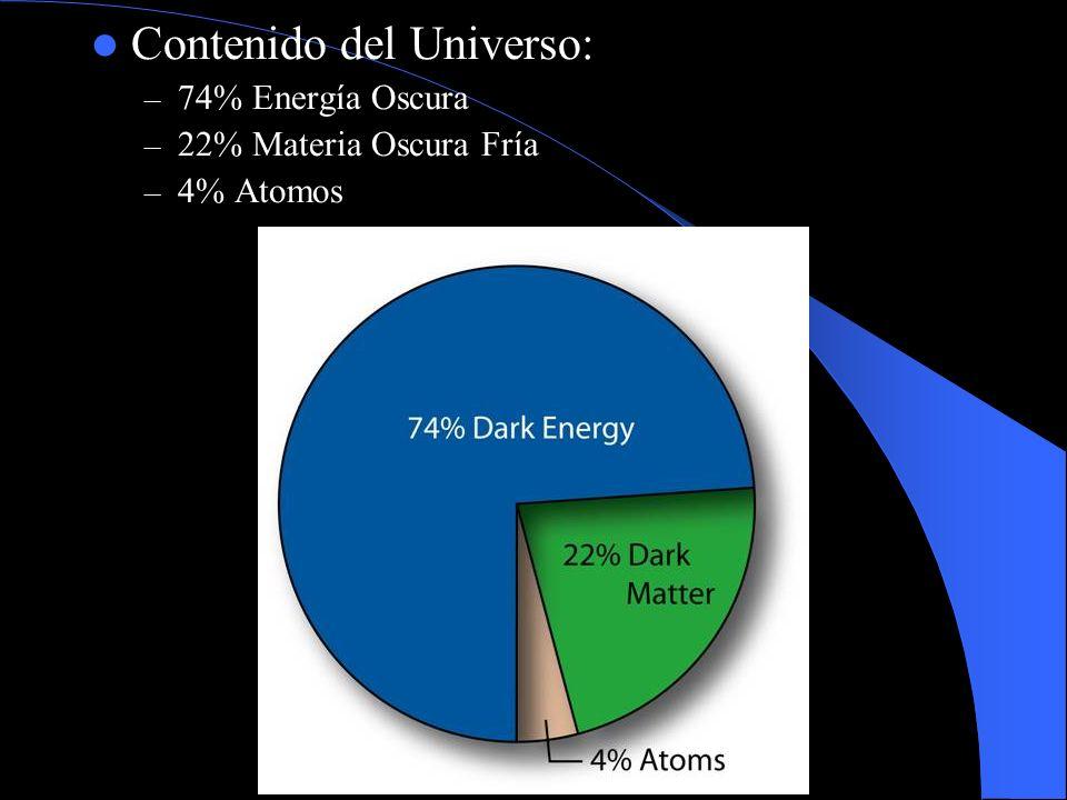 Contenido del Universo: – 74% Energía Oscura – 22% Materia Oscura Fría – 4% Atomos