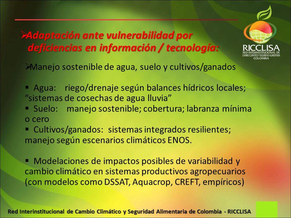 Red Interinstitucional de Cambio Climático y Seguridad Alimentaria de Colombia - RICCLISA Manejo sostenible de agua, suelo y cultivos/ganados Agua: ri