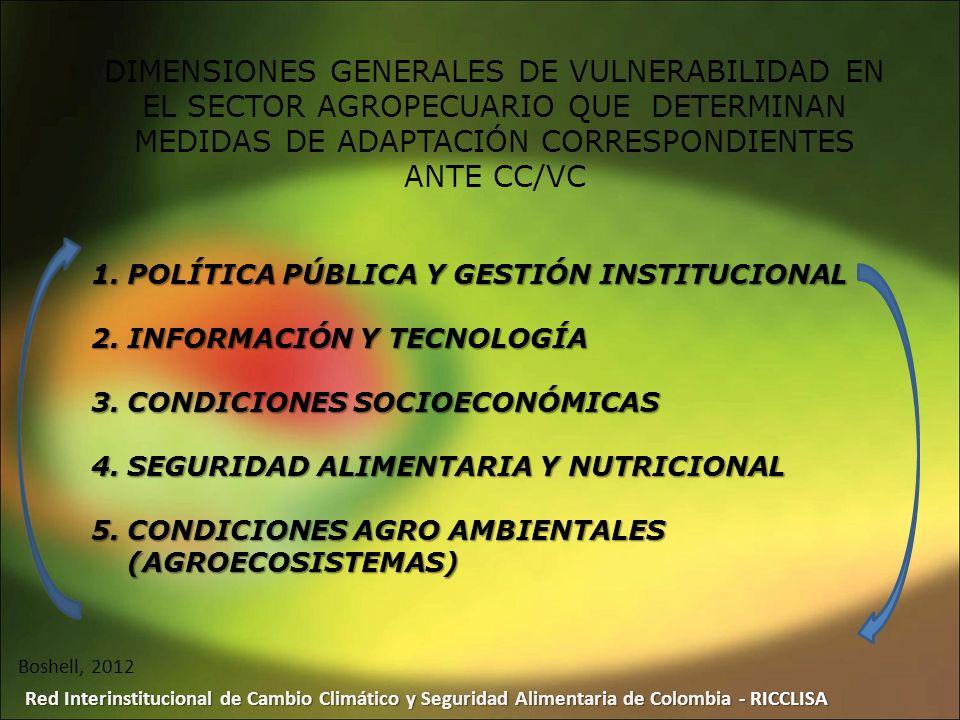 Red Interinstitucional de Cambio Climático y Seguridad Alimentaria de Colombia - RICCLISA DIMENSIONES GENERALES DE VULNERABILIDAD EN EL SECTOR AGROPEC
