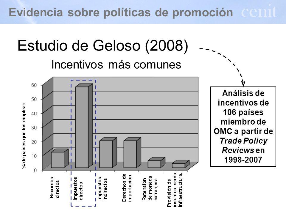 Estudio de Geloso (2008) Tipos de impuestos directos con exenciones Evidencia sobre políticas de promoción
