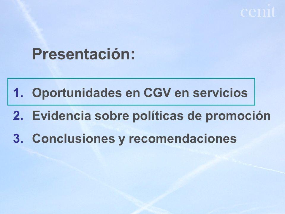 Oportunidades en CGV en servicios Offshoring y CGV en servicios Cuánto exporta un país.