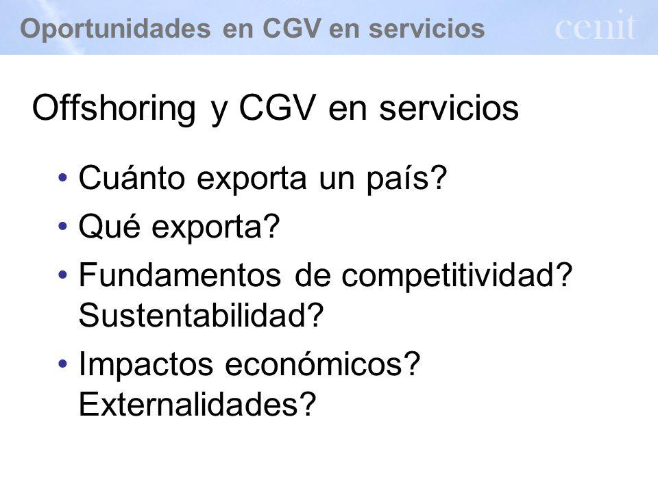 Oportunidades en CGV en servicios Rol de las Políticas Públicas Alcanzar posición sostenible y beneficiosa en CGV (inserción y/o upgrading) Potenciar derrames y encadenamientos