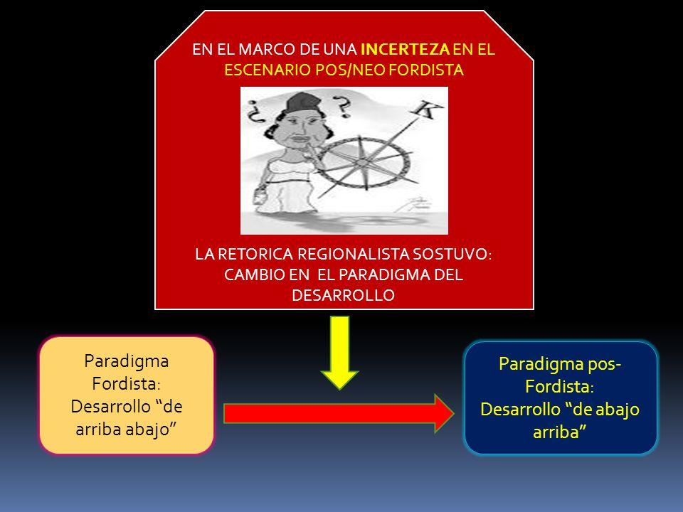 EN EL MARCO DE UNA INCERTEZA EN EL ESCENARIO POS/NEO FORDISTA LA RETORICA REGIONALISTA SOSTUVO: CAMBIO EN EL PARADIGMA DEL DESARROLLO Paradigma Fordis