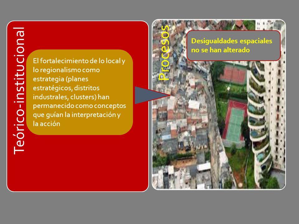 Teórico-institucionalProcesos El fortalecimiento de lo local y lo regionalismo como estrategia (planes estratégicos, distritos industrales, clusters)