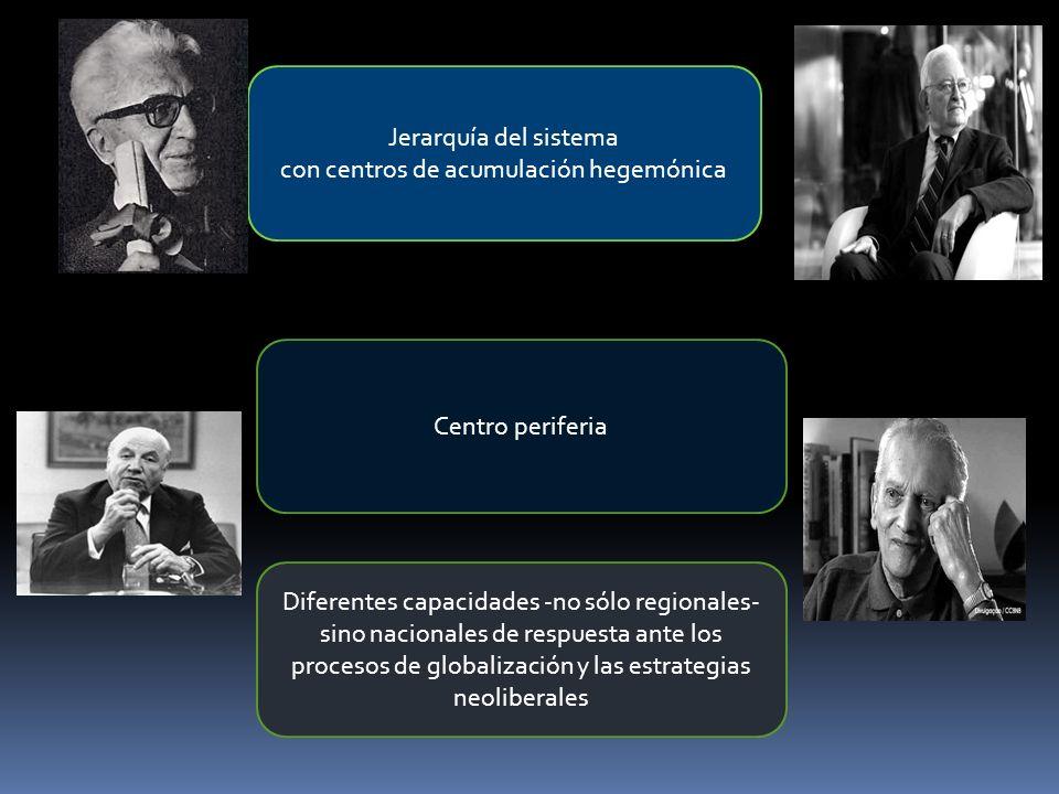 Centro periferia Jerarquía del sistema con centros de acumulación hegemónica Diferentes capacidades -no sólo regionales- sino nacionales de respuesta