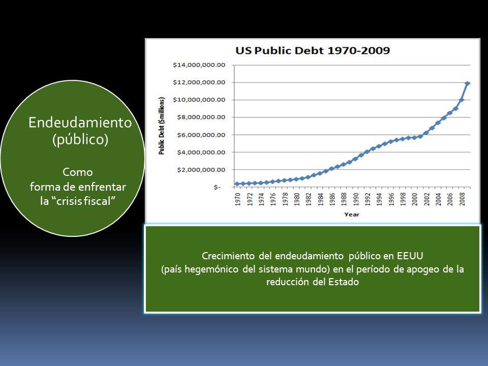 Endeudamiento (público) Como forma de enfrentar la crisis fiscal Crecimiento del endeudamiento público en EEUU (país hegemónico del sistema mundo) en