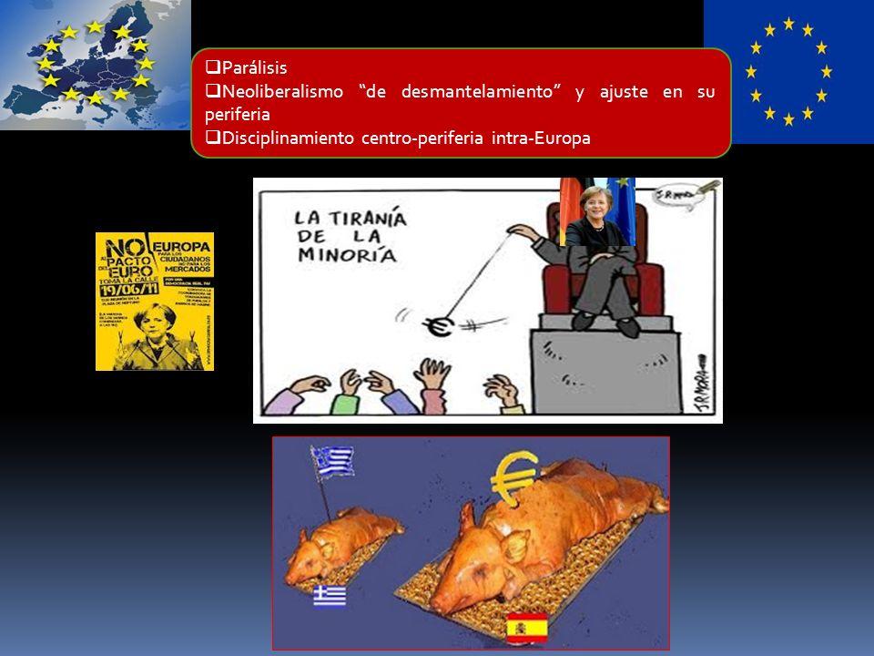Parálisis Neoliberalismo de desmantelamiento y ajuste en su periferia Disciplinamiento centro-periferia intra-Europa