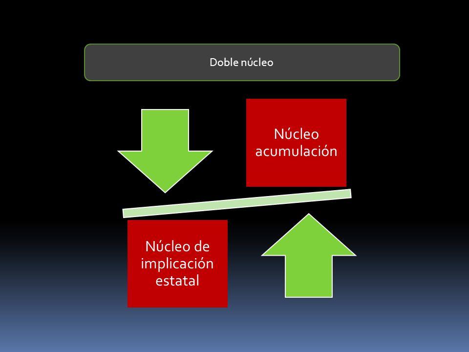 Núcleo acumulación Núcleo de implicación estatal Doble núcleo