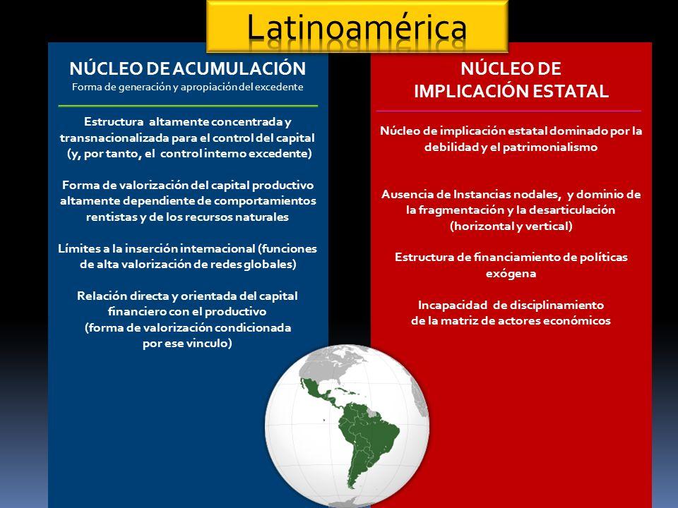 NÚCLEO DE ACUMULACIÓN Forma de generación y apropiación del excedente Estructura altamente concentrada y transnacionalizada para el control del capita