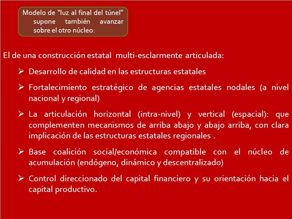 El de una construcción estatal multi-esclarmente articulada: Desarrollo de calidad en las estructuras estatales Fortalecimiento estratégico de agencia