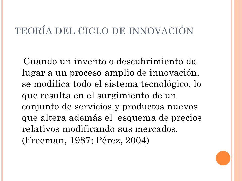TEORÍA DEL CICLO DE INNOVACIÓN Cuando un invento o descubrimiento da lugar a un proceso amplio de innovación, se modifica todo el sistema tecnológico, lo que resulta en el surgimiento de un conjunto de servicios y productos nuevos que altera además el esquema de precios relativos modificando sus mercados.