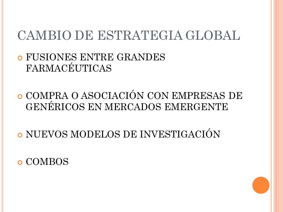 CAMBIO DE ESTRATEGIA GLOBAL FUSIONES ENTRE GRANDES FARMACÉUTICAS COMPRA O ASOCIACIÓN CON EMPRESAS DE GENÉRICOS EN MERCADOS EMERGENTE NUEVOS MODELOS DE INVESTIGACIÓN COMBOS