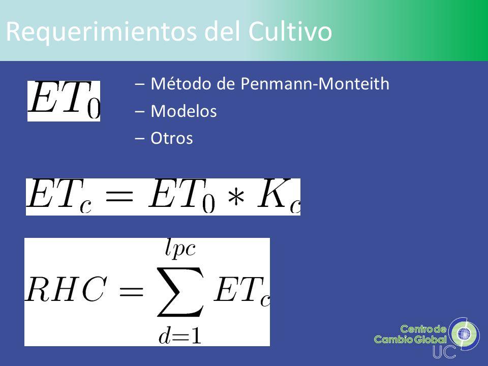 –Método de Penmann-Monteith –Modelos –Otros Requerimientos del Cultivo