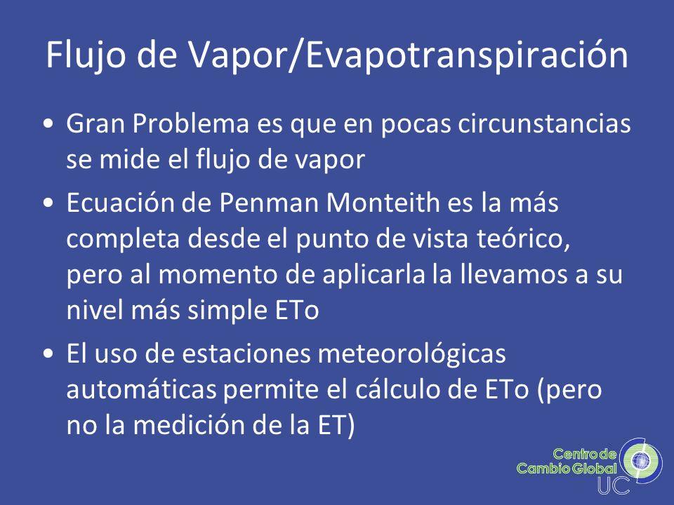 Flujo de Vapor/Evapotranspiración Gran Problema es que en pocas circunstancias se mide el flujo de vapor Ecuación de Penman Monteith es la más complet