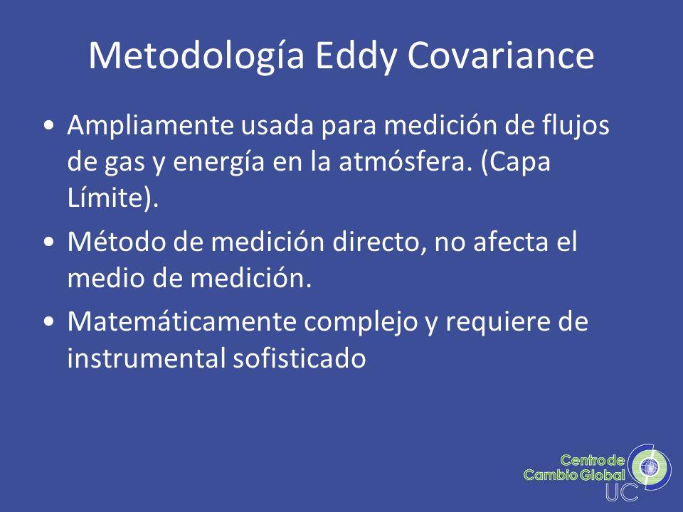 Metodología Eddy Covariance Ampliamente usada para medición de flujos de gas y energía en la atmósfera. (Capa Límite). Método de medición directo, no