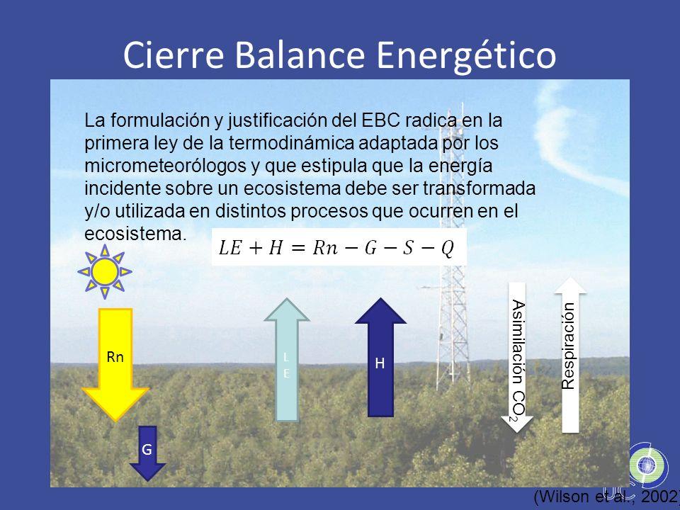 Cierre Balance Energético La formulación y justificación del EBC radica en la primera ley de la termodinámica adaptada por los micrometeorólogos y que