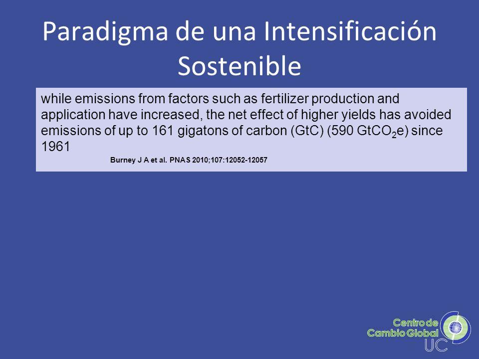 Metodología Eddy Covariance Ampliamente usada para medición de flujos de gas y energía en la atmósfera.