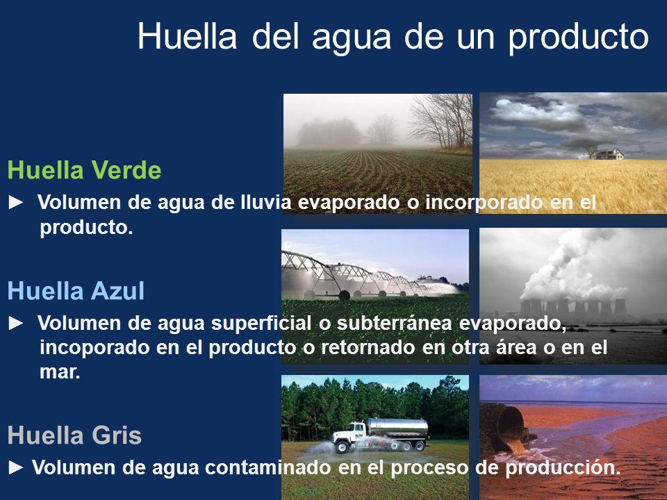 Huella del agua de un producto Huella Verde Volumen de agua de lluvia evaporado o incorporado en el producto. Huella Azul Volumen de agua superficial