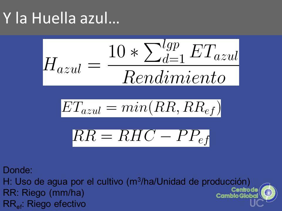Y la Huella azul… Donde: H: Uso de agua por el cultivo (m 3 /ha/Unidad de producción) RR: Riego (mm/ha) RR ef : Riego efectivo