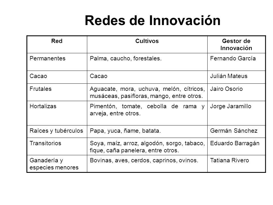Redes de Innovación RedCultivosGestor de Innovación PermanentesPalma, caucho, forestales.Fernando García Cacao Julián Mateus FrutalesAguacate, mora, u