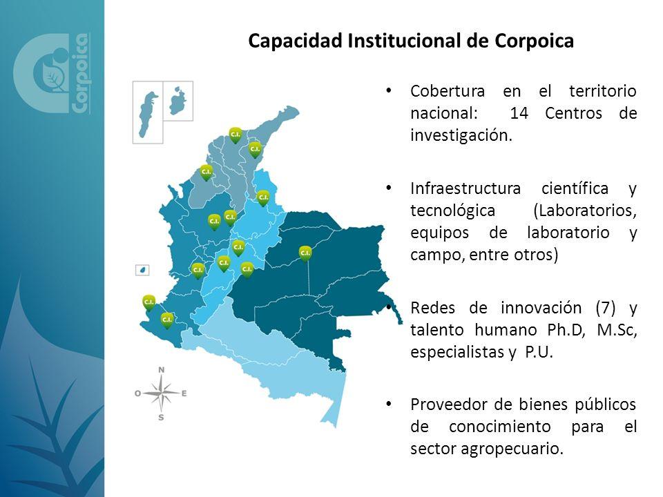 Capacidad Institucional de Corpoica Cobertura en el territorio nacional: 14 Centros de investigación. Infraestructura científica y tecnológica (Labora