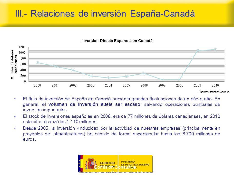 Comisión Consultiva para las Negociaciones Comerciales Internacionales 10 El flujo de inversión de España en Canadá presenta grandes fluctuaciones de un año a otro.