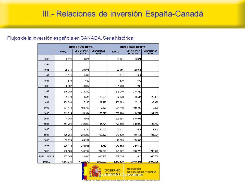 Comisión Consultiva para las Negociaciones Comerciales Internacionales 11 III.- Relaciones de inversión España-Canadá Flujos de la inversión española en CANADA.