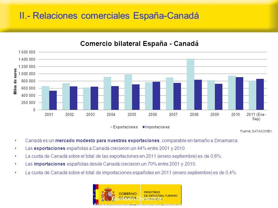 Comisión Consultiva para las Negociaciones Comerciales Internacionales 6 Canadá es un mercado modesto para nuestras exportaciones, comparable en tamaño a Dinamarca.